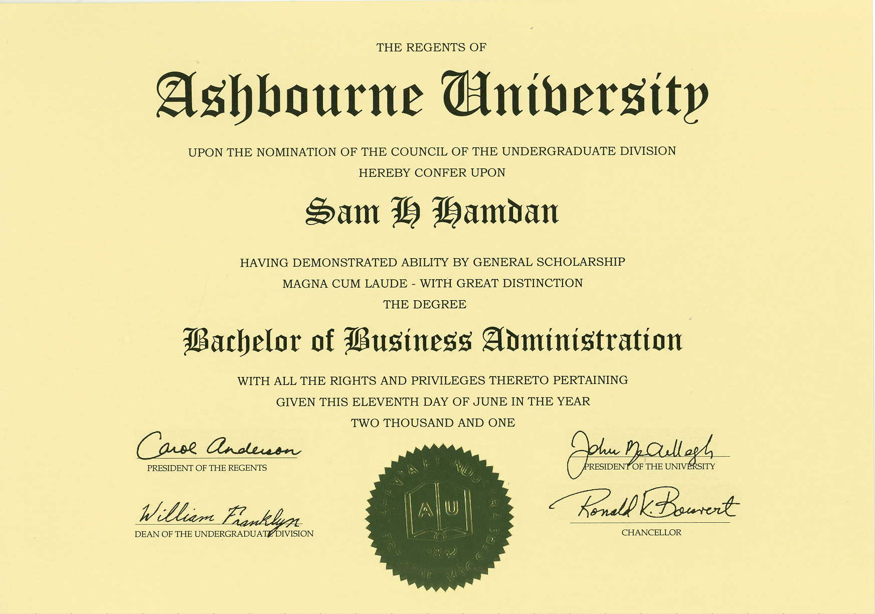 Bachelors In Business Administration Marketing Salary - Best ...